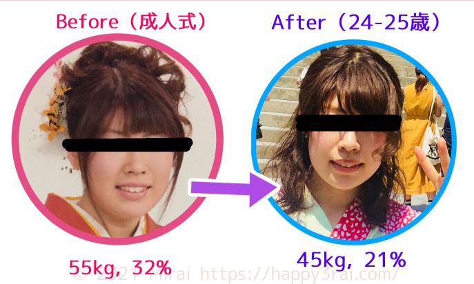 10キロ痩せる前後での顔の変化